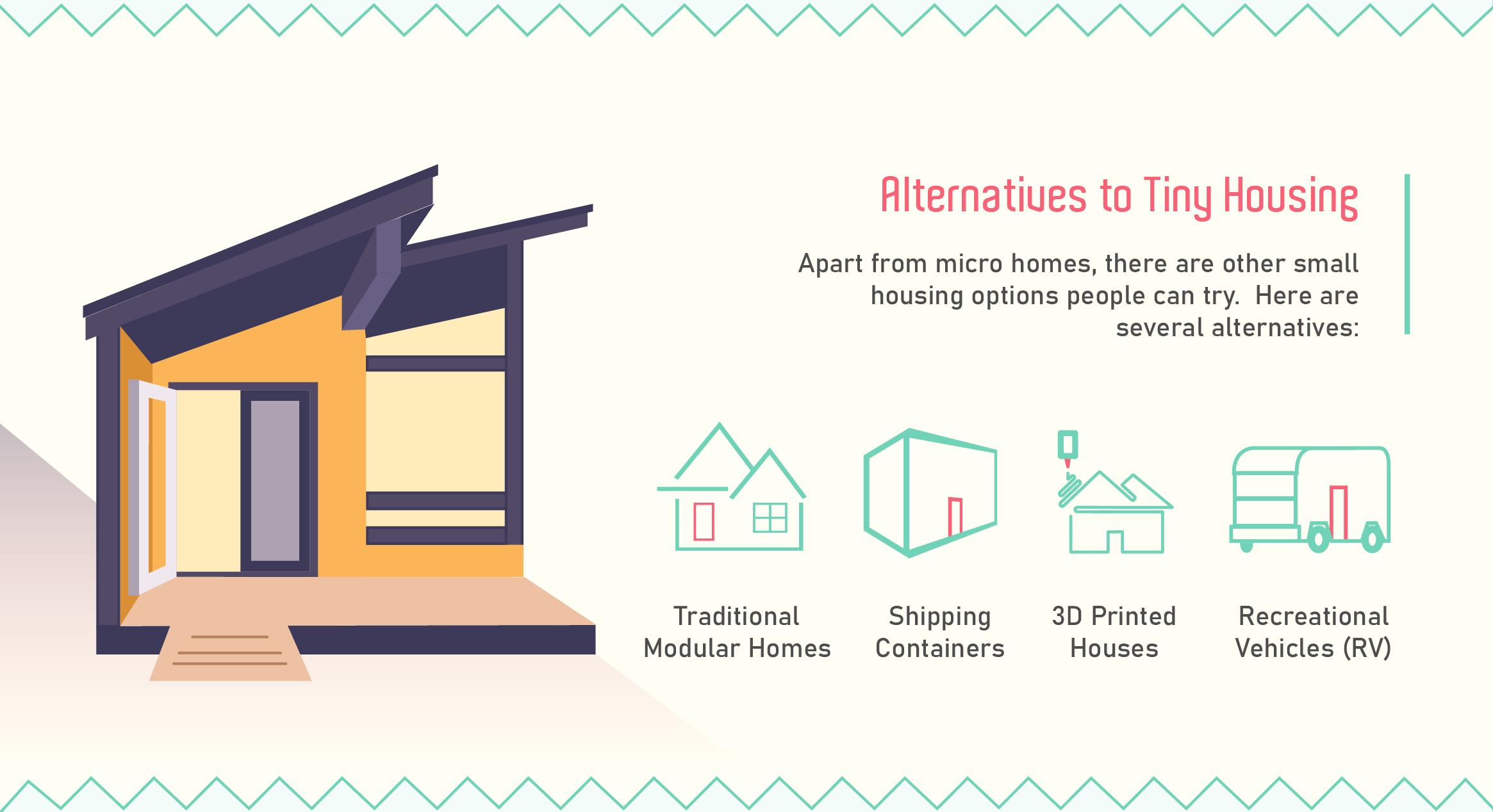 Alternatives to tiny housing
