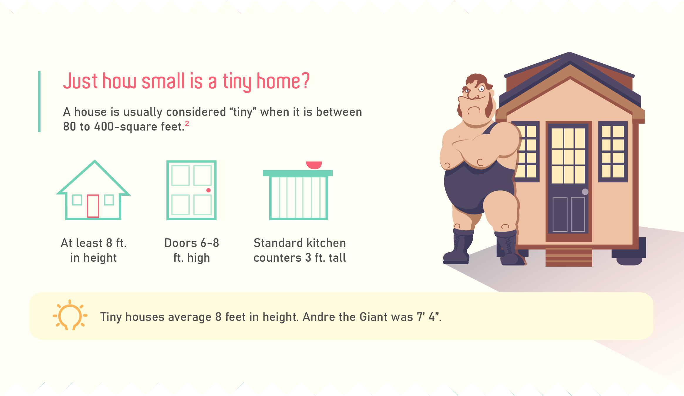 Just how small is a tiny home?